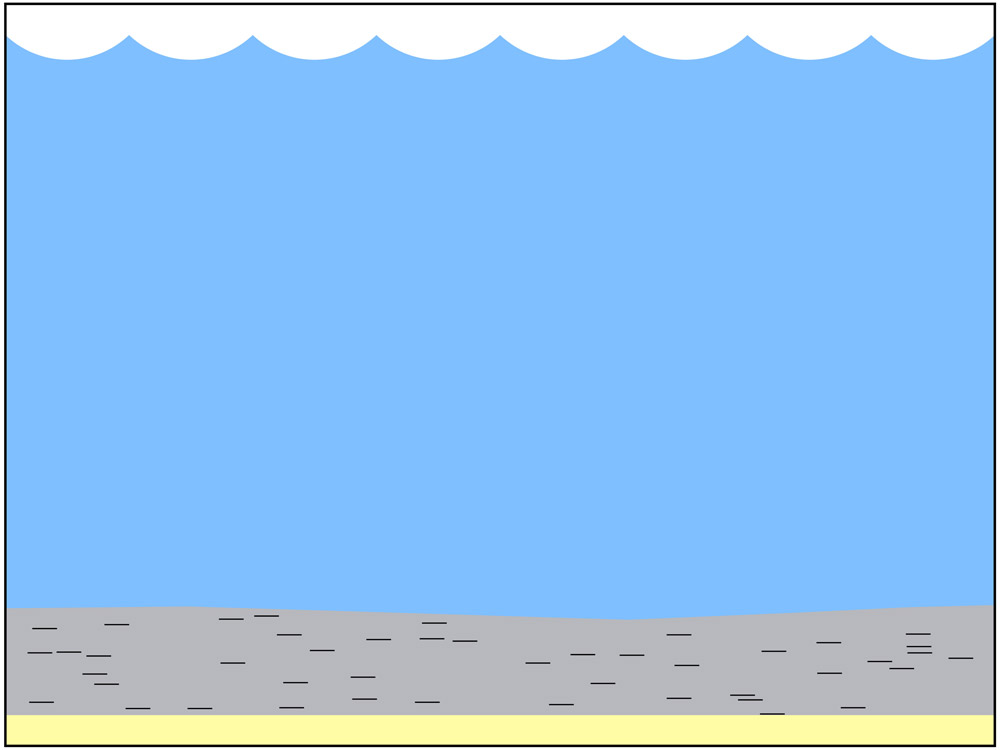 <span class='figure-reader-id'>Stage 3</span> Each time the seas would recede, decayed matter from the living things would be left behind.