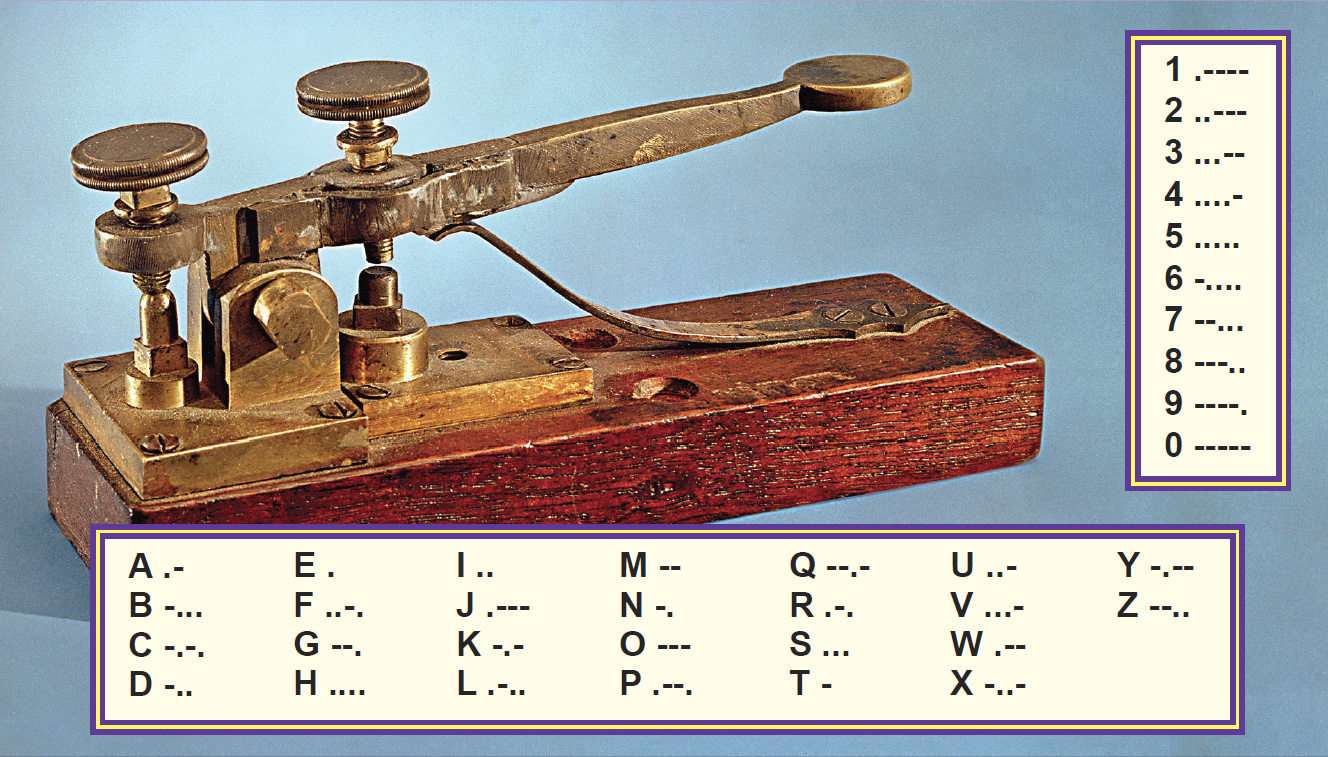 Early telegraph machine and Morse code