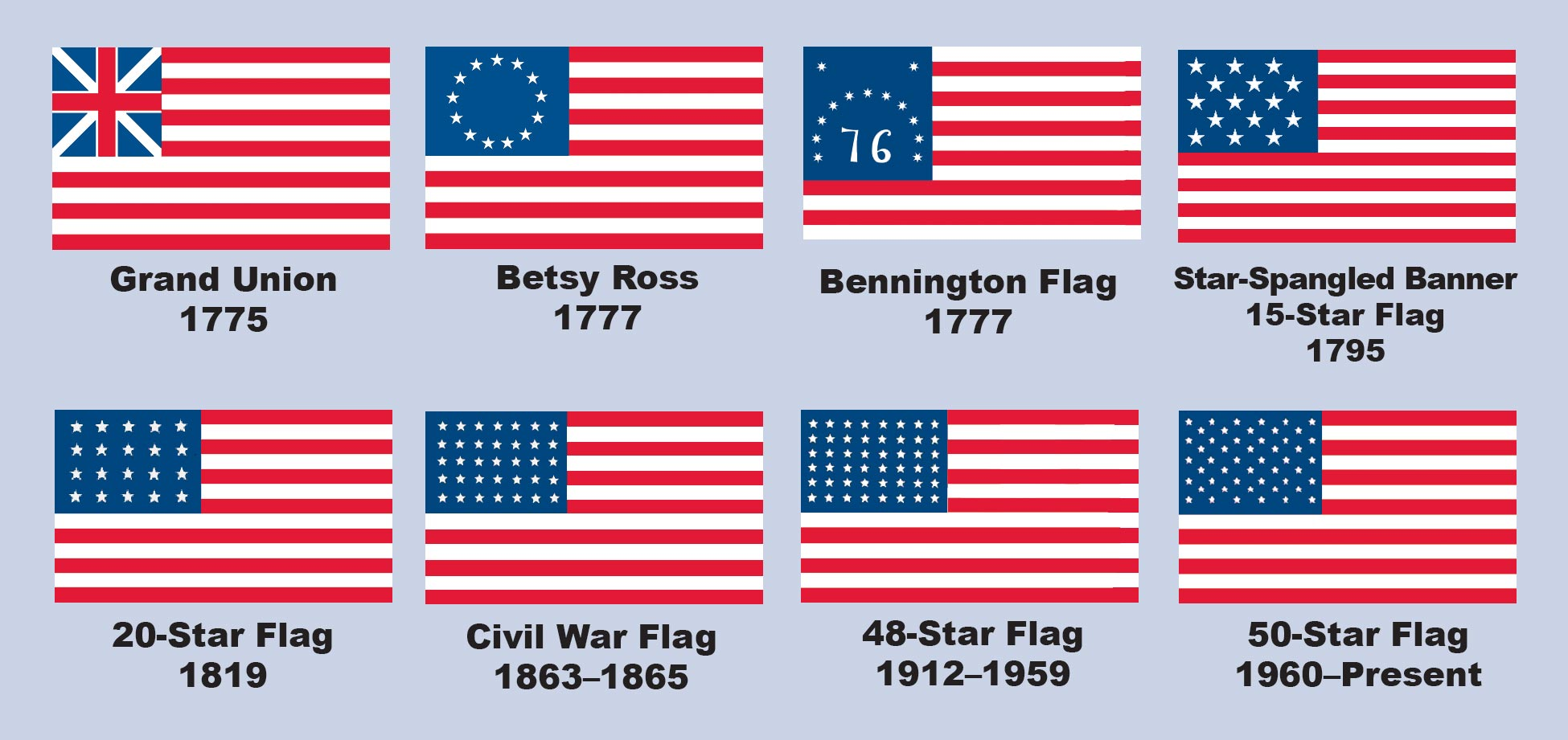 Many different flags have flown over the United States