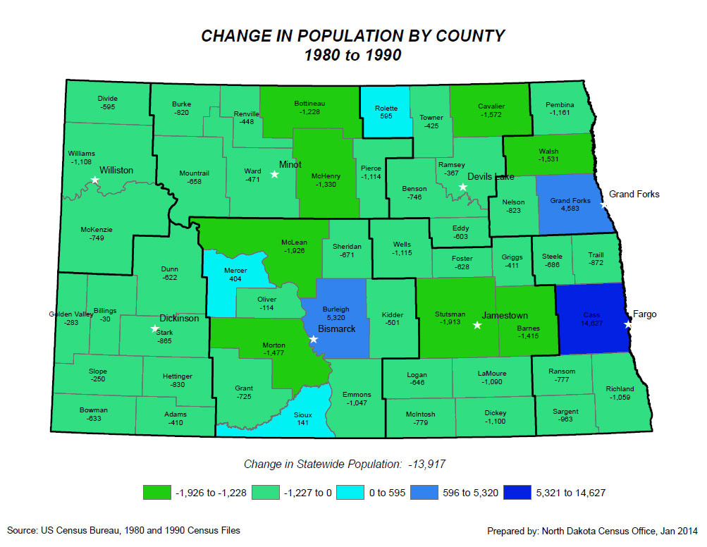 Map 5 - Population maps. These maps show how the population has grown or declined in each county in North Dakota from 1970 to 2010. During this time period, the western counties saw both decline and growth depending on the development of the oil and gas fields. Cass County (Fargo) saw steady growth. Many counties were in a constant state of decline.
