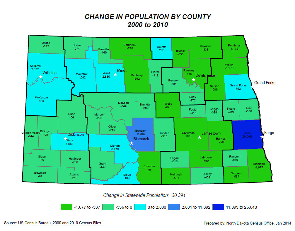Map 7 - Population maps. These maps show how the population has grown or declined in each county in North Dakota from 1970 to 2010. During this time period, the western counties saw both decline and growth depending on the development of the oil and gas fields. Cass County (Fargo) saw steady growth. Many counties were in a constant state of decline.