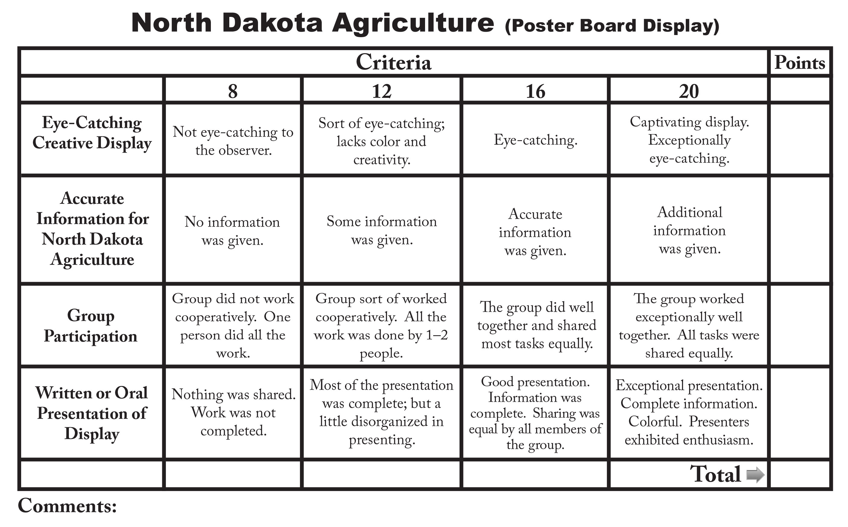 ag poster rubric