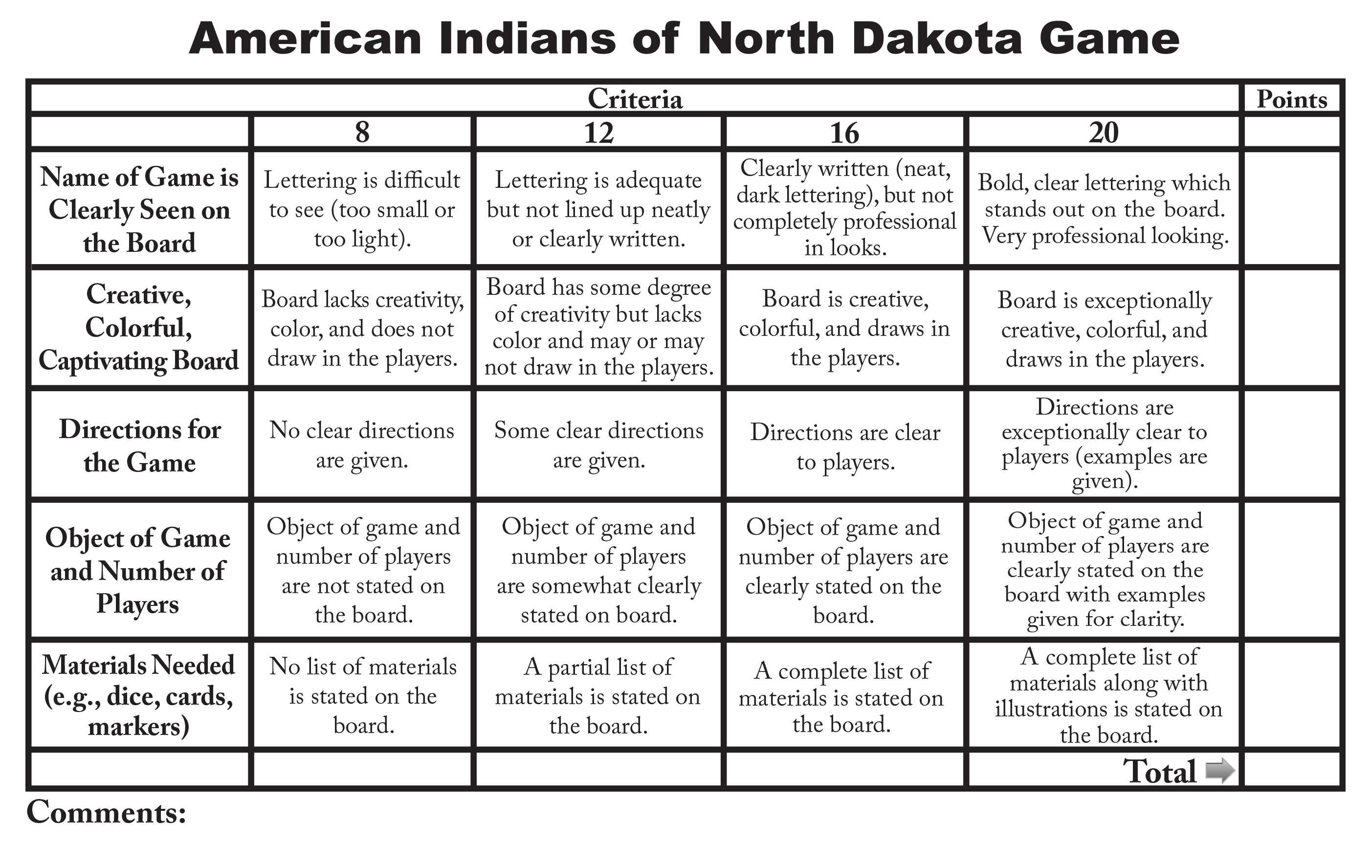 American Indians of ND | North Dakota Studies